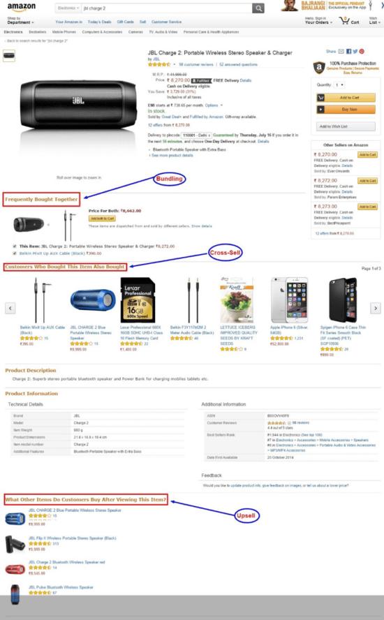 Upselling e cross selling su Amazon
