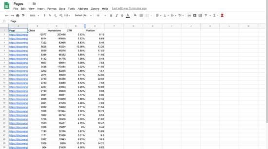"""Esportazione fogli di Google Search Console """"larghezza ="""" 550 """"height ="""" 307 """"srcset ="""" https://megamarketing.it/wp-content/uploads/2020/01/1578541806_535_5-modi-in-cui-puoi-utilizzare-Fogli-Google-per-gestire-le-tue-attività-SEO.png 550w, https: / /www.smartinsights.com/wp-content/uploads/2020/01/image2-700x390.png 700w, https://www.smartinsights.com/wp-content/uploads/2020/01/image2-150x84.png 150w , https://www.smartinsights.com/wp-content/uploads/2020/01/image2-768x428.png 768w, https://www.smartinsights.com/wp-content/uploads/2020/01/image2- 1536x856.png 1536w, https://www.smartinsights.com/wp-content/uploads/2020/01/image2-250x139.png 250w, https://www.smartinsights.com/wp-content/uploads/2020/ 01 / image2.png 1999w """"dimensioni ="""" (larghezza massima: 550px) 100vw, 550px"""