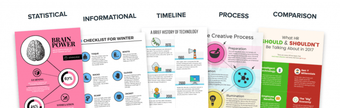 """I 5 tipi base di infografica """"larghezza ="""" 640 """"altezza ="""" 204 """"srcset ="""" https://www.smartinsights.com/wp-content/uploads/2018/05/The-5-basic-types-of- infographic-700x223.png 700w, https://www.smartinsights.com/wp-content/uploads/2018/05/The-5-basic-types-of-infographic-150x48.png 150w, https: // www. smartinsights.com/wp-content/uploads/2018/05/The-5-basic-types-of-infographic-550x175.png 550w, https://www.smartinsights.com/wp-content/uploads/2018/05 /The-5-basic-types-of-infographic-768x244.png 768w, https://www.smartinsights.com/wp-content/uploads/2018/05/The-5-basic-types-of-infographic- 250x79.png 250w """"size ="""" (larghezza massima: 640px) 100vw, 640px"""