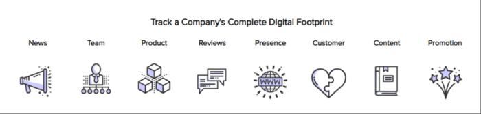 """Traccia l'impronta digitale di un'azienda """"larghezza ="""" 640 """"altezza ="""" 153 """"srcset ="""" https://www.smartinsights.com/wp-content/uploads/2020/01/Track-a-companys-digital-footprint-700x167 .png 700w, https://www.smartinsights.com/wp-content/uploads/2020/01/Track-a-companys-digital-footprint-550x131.png 550w, https://www.smartinsights.com/wp -content / uploads / 2020/01 / Track-a-company-digital-footprint-150x36.png 150w, https://www.smartinsights.com/wp-content/uploads/2020/01/Track-a-companys- digital-footprint-768x183.png 768w, https://www.smartinsights.com/wp-content/uploads/2020/01/Track-a-companys-digital-footprint-250x60.png 250w, https: // www. smartinsights.com/wp-content/uploads/2020/01/Track-a-companys-digital-footprint.png 889w """"dimensioni ="""" (larghezza massima: 640px) 100vw, 640px"""