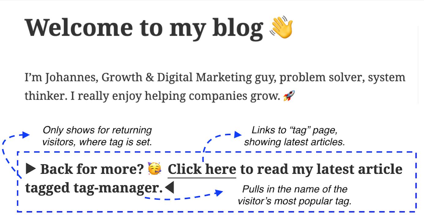 esempio di personalizzazione basata sul consumo di contenuti passati.