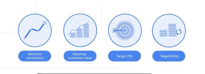 """Opzioni di offerta intelligenti """"width ="""" 640 """"height ="""" 231 """"srcset ="""" https://megamarketing.it/wp-content/uploads/2020/01/1579774378_271_Come-far-crescere-la-tua-attività-di-e-commerce-nel-2020.png 700w, https: //www.smartinsights.com/wp-content/uploads/2020/01/Smart-bidding-options-550x199.png 550w, https://www.smartinsights.com/wp-content/uploads/2020/01/Smart -bidding-options-150x54.png 150w, https://www.smartinsights.com/wp-content/uploads/2020/01/Smart-bidding-options-768x278.png 768w, https://www.smartinsights.com /wp-content/uploads/2020/01/Smart-bidding-options-250x90.png 250w, https://www.smartinsights.com/wp-content/uploads/2020/01/Smart-bidding-options.png 931w """"dimensioni ="""" (larghezza massima: 640px) 100vw, 640px"""