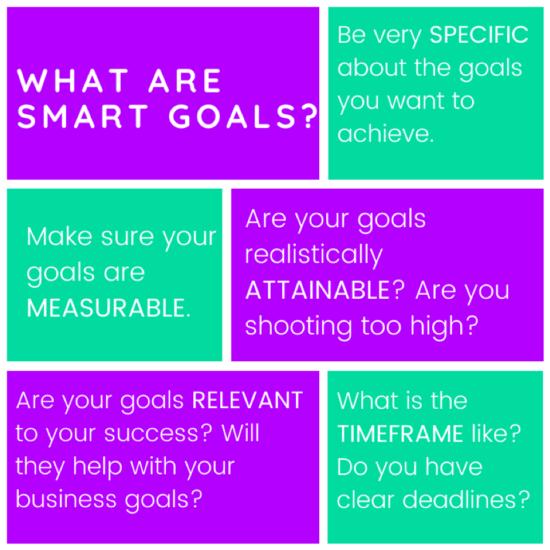 """Quali sono gli obiettivi intelligenti? """"Width ="""" 550 """"height ="""" 550 """"srcset ="""" https://megamarketing.it/wp-content/uploads/2020/01/Come-impostare-i-tuoi-obiettivi-di-marketing-digitale-per-il-2020.png 550w, https://www.smartinsights.com/wp-content/uploads/2020/01/What-are-smart-goals-700x700.png 700w, https://www.smartinsights.com/wp-content/uploads /2020/01/What-are-smart-goals-150x150.png 150w, https://www.smartinsights.com/wp-content/uploads/2020/01/What-are-smart-goals-768x768.png 768w , https://www.smartinsights.com/wp-content/uploads/2020/01/What-are-smart-goals-400x400.png 400w, https://www.smartinsights.com/wp-content/uploads/ 2020/01 / What-are-smart-goals-250x250.png 250w, https://www.smartinsights.com/wp-content/uploads/2020/01/What-are-smart-goals.png 939w """"dimensioni = """"(larghezza massima: 550px) 100vw, 550px"""