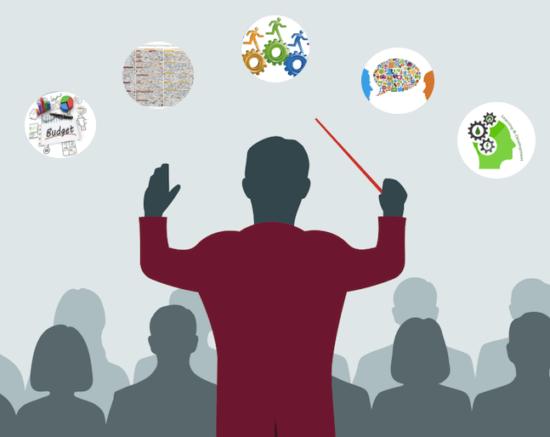 modello delle operazioni di marketing