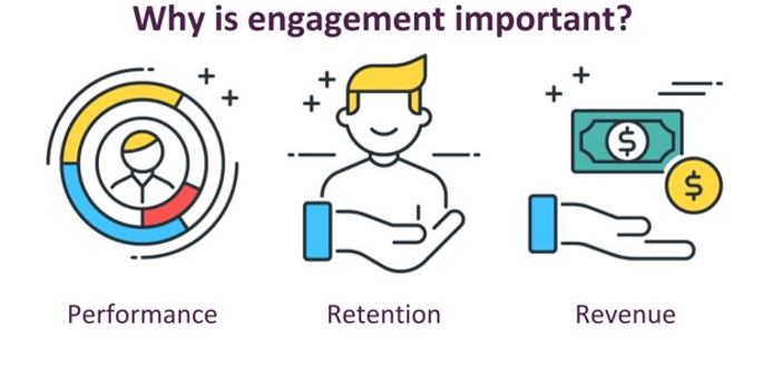 "Perché è importante il coinvolgimento dei dipendenti? ""Width ="" 685 ""height ="" 339 ""srcset ="" https://www.smartinsights.com/wp-content/uploads/2020/02/Why-is-employee-engagement-important. png 685w, https://www.smartinsights.com/wp-content/uploads/2020/02/Why-is-employee-engagement-important-550x272.png 550w, https://www.smartinsights.com/wp- content / uploads / 2020/02 / Why-is-employee-engagement-important-150x74.png 150w, https://www.smartinsights.com/wp-content/uploads/2020/02/Why-is-employee-engagement -important-250x124.png 250w ""dimensioni ="" (larghezza massima: 685px) 100vw, 685px"