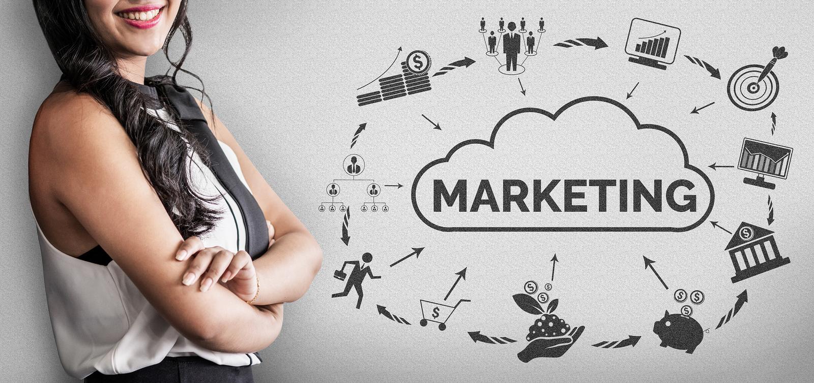 Come un'agenzia di marketing digitale utilizzerà i social media