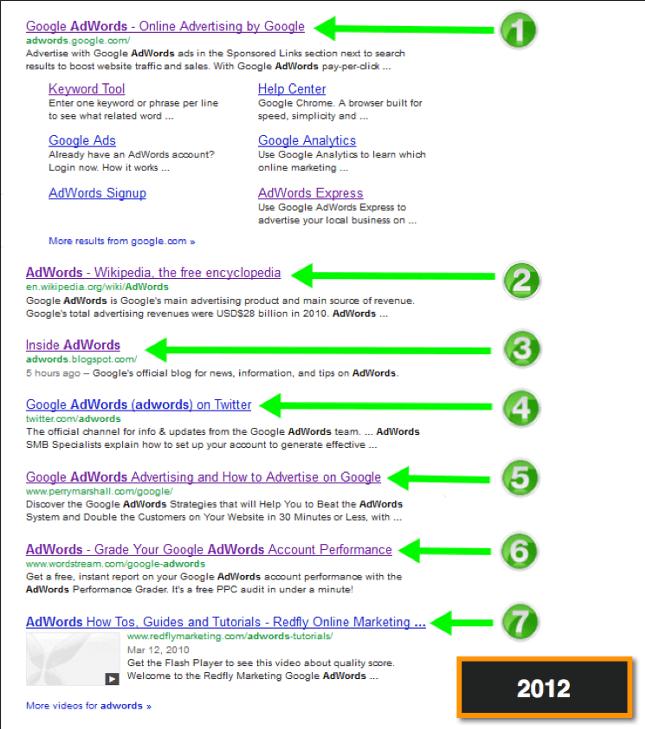 Risultati di ricerca di Google nel 2012