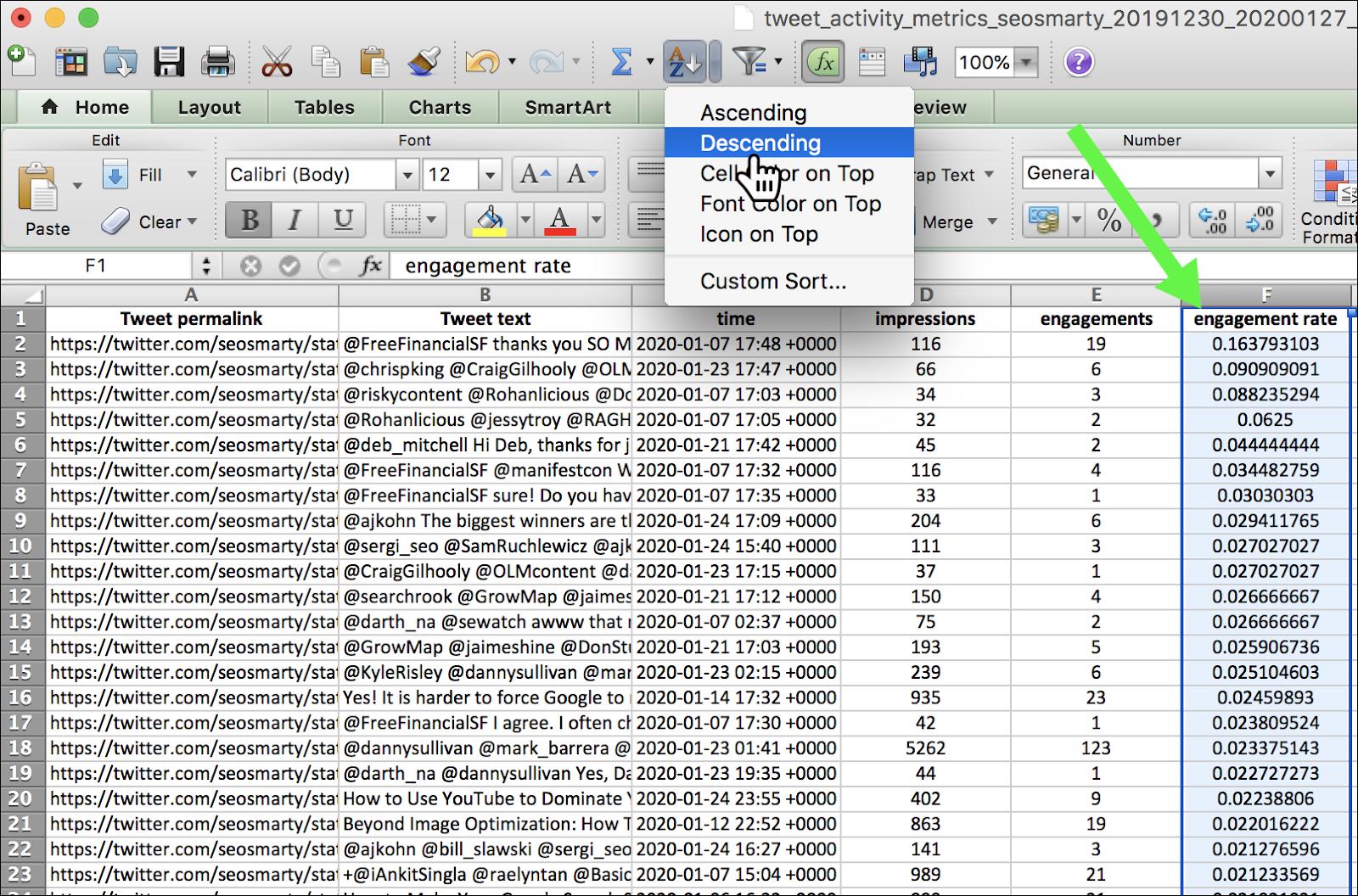 Twitter analytics esporta in un foglio di calcolo.