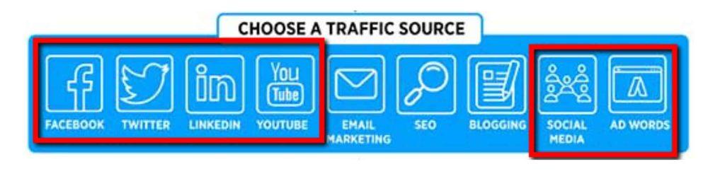 Sorgenti di traffico tra cui scegliere: Facebook, Twitter, LinkedIn, ecc.