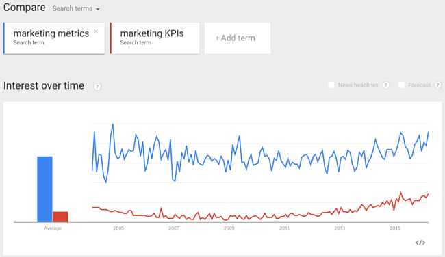 google-trend-confronto-terms.png