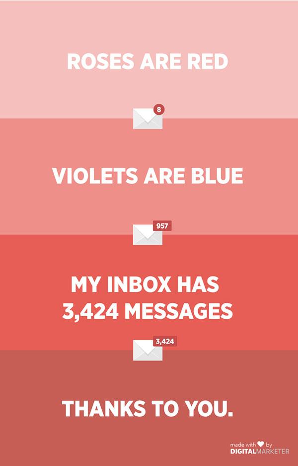Le rose sono rosse, le viole sono blu, la mia casella di posta ha 3.424 messaggi grazie a te.