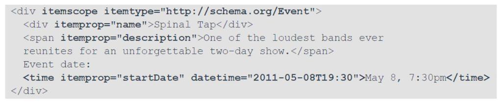 Il codice aggiunto all'HTML di una pagina Web che crea lo schema