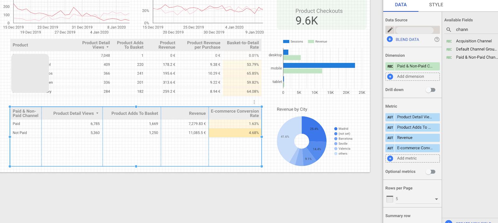 confronto del traffico pagato e non pagato in google data studio in base alla dimensione personalizzata.