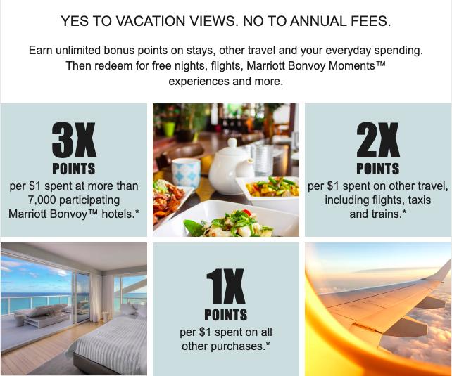 Esempio di messaggistica Marriott