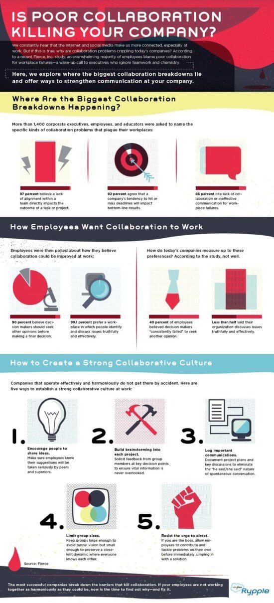 """Collaborazione dei dipendenti """"width ="""" 550 """"height ="""" 1210 """"srcset ="""" https://megamarketing.it/wp-content/uploads/2020/03/10-abilità-di-marketing-in-cui-dovresti-investire-per-la-tua-attività.jpg 550w, https: // www .smartinsights.com / wp-content / uploads / 2020/03 / Employee-Collaboration-700x1540.jpg 700w, https://www.smartinsights.com/wp-content/uploads/2020/03/Employee-collaboration-68x150. jpg 68w, https://www.smartinsights.com/wp-content/uploads/2020/03/Employee-collaboration-768x1690.jpg 768w, https://www.smartinsights.com/wp-content/uploads/2020/ 03 / Employee-Collaboration-698x1536.jpg 698w, https://www.smartinsights.com/wp-content/uploads/2020/03/Employee-collaboration-182x400.jpg 182w, https://www.smartinsights.com/ wp-content / uploads / 2020/03 / Employee-Collaboration.jpg 800w """"dimensioni ="""" (larghezza massima: 550px) 100vw, 550px"""