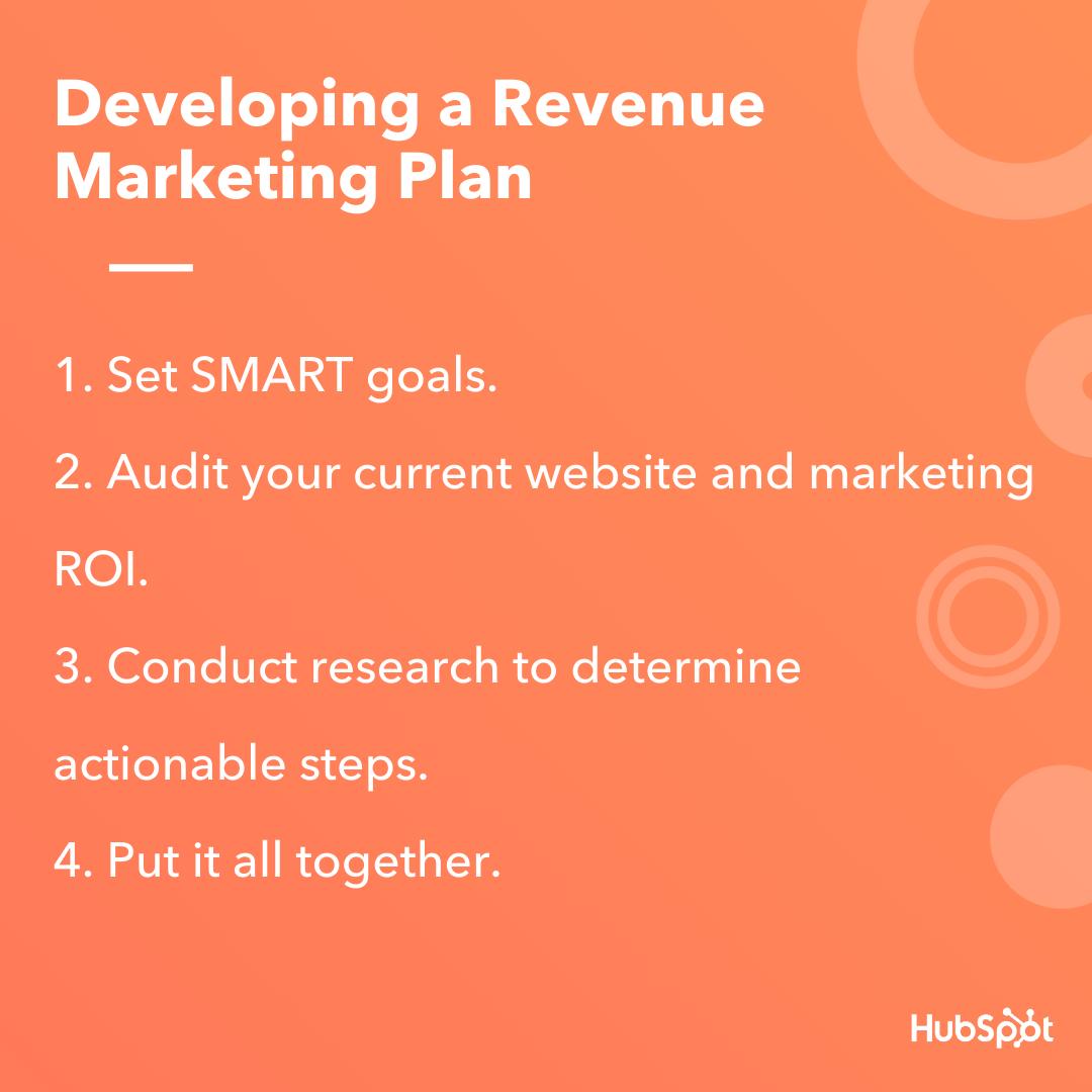 Come sviluppare un piano di marketing delle entrate