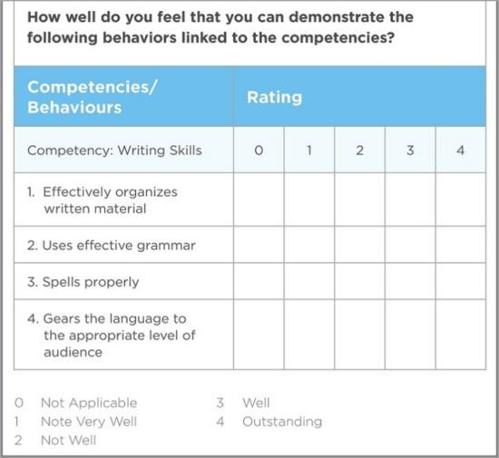 """Competenze del team """"width ="""" 550 """"height ="""" 505 """"srcset ="""" https://megamarketing.it/wp-content/uploads/2020/03/Per-esternalizzare-o-esternalizzare-Una-domanda-fondamentale-per-gli-esperti-di-marketing-digitale.png 550w, https: // www .smartinsights.com / wp-content / uploads / 2020/03 / Team-competenze-700x642.png 700w, https://www.smartinsights.com/wp-content/uploads/2020/03/Team-competencies-150x138. png 150w, https://www.smartinsights.com/wp-content/uploads/2020/03/Team-competencies-768x705.png 768w, https://www.smartinsights.com/wp-content/uploads/2020/ 03 / Team-competencies-250x229.png 250w, https://www.smartinsights.com/wp-content/uploads/2020/03/Team-competencies.png 800w """"dimensioni ="""" (larghezza massima: 550px) 100vw, 550px"""