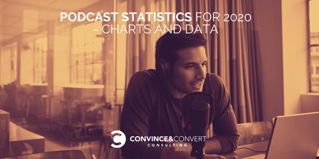 Statistiche sui podcast per il 2020 - Grafici e dati