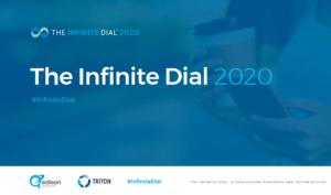 statistiche e dati podcast 2020 grafici e dati: la copertina del quadrante infinito