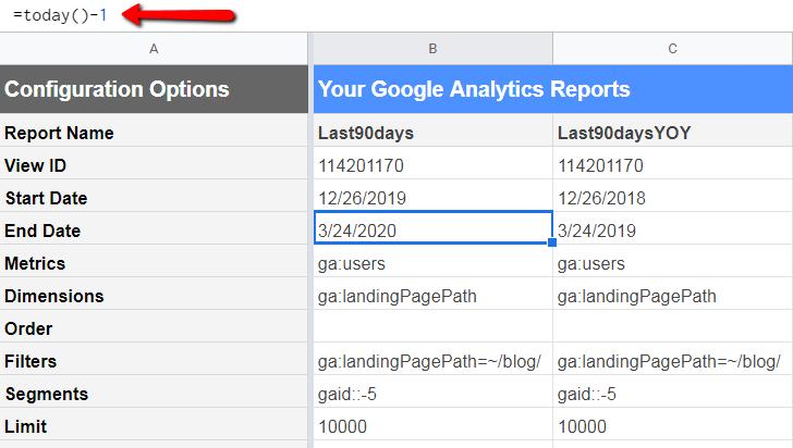 configurazione del rapporto del componente aggiuntivo di Google Analytics con date relative.