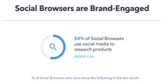 """I browser social interagiscono con i marchi """"width ="""" 550 """"height ="""" 274 """"srcset ="""" https://megamarketing.it/wp-content/uploads/2020/03/_81_10-abilità-di-marketing-in-cui-dovresti-investire-per-la-tua-attività.png 550w, https://www.smartinsights.com/wp-content/uploads/2020/03/Social-browsers-brands-150x75.png 150w, https://www.smartinsights.com/wp-content/uploads/2020/03 /Social-browsers-brands-250x125.png 250w, https://www.smartinsights.com/wp-content/uploads/2020/03/Social-browsers-brands.png 580w """"size ="""" (larghezza massima: 550px ) 100vw, 550px"""