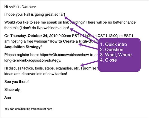 un grafico che mostra un buon modo per organizzare le tue e-mail