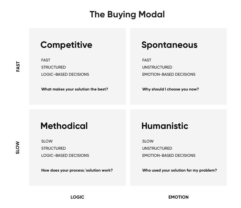 profili acquirente e-commerce in entrata