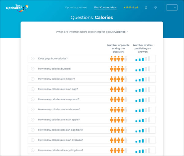 domande sull'ottimizzatore di testo da utilizzare nel contenuto della campagna e-mail