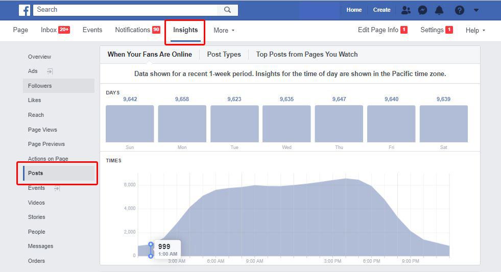 Informazioni sulla pagina aziendale di Facebook