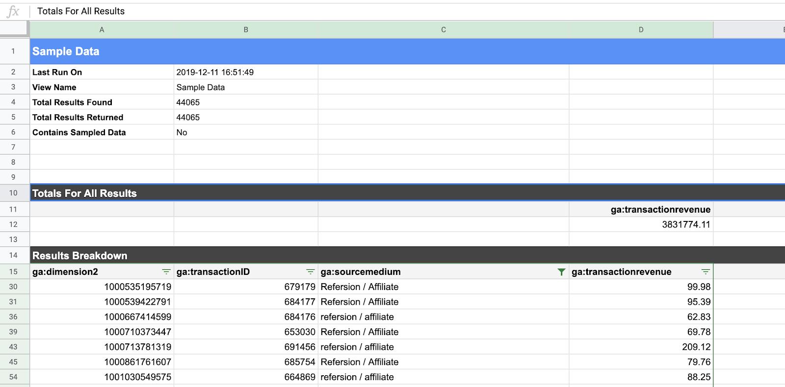 output del componente aggiuntivo Google Analytics in fogli che mostrano le entrate per cliente.