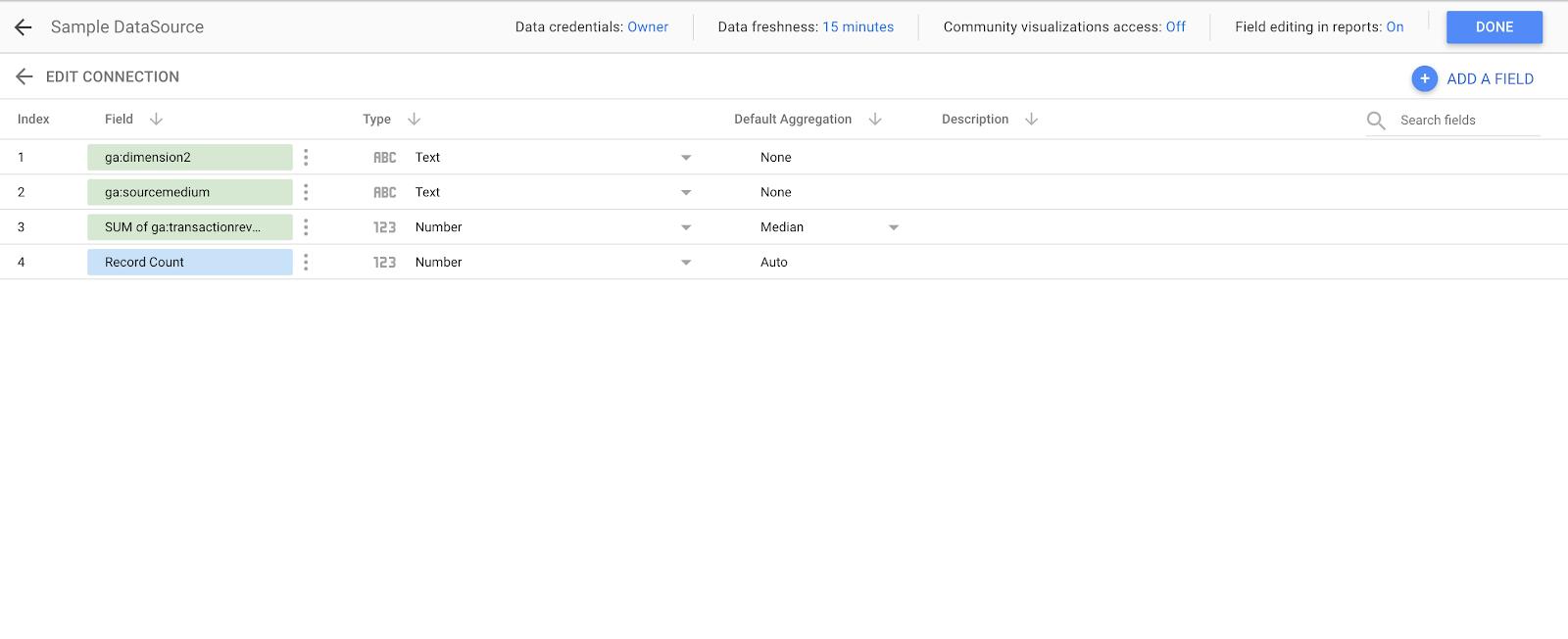 creazione di una tabella pivot in fogli google.