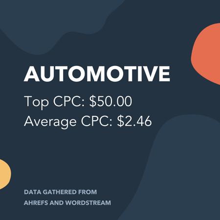 """CPC automobilistico """"larghezza ="""" 450 """"style ="""" larghezza: 450px; blocco di visualizzazione; margine: 0px auto; """"srcset ="""" https://blog.hubspot.com/hs-fs/hubfs/Automotive-CPC.png?width=225&name=Automotive-CPC.png 225w, https: //blog.hubspot. com / hs-fs / hubfs / Automotive-CPC.png? larghezza = 450 e nome = Automotive-CPC.png 450w, https://blog.hubspot.com/hs-fs/hubfs/Automotive-CPC.png?width=675&name = Automotive-CPC.png 675w, https://blog.hubspot.com/hs-fs/hubfs/Automotive-CPC.png?width=900&name=Automotive-CPC.png 900w, https://blog.hubspot.com /hs-fs/hubfs/Automotive-CPC.png?width=1125&name=Automotive-CPC.png 1125w, https://blog.hubspot.com/hs-fs/hubfs/Automotive-CPC.png?width=1350&name= Automotive-CPC.png 1350w """"dimensioni ="""" (larghezza massima: 450px) 100vw, 450px"""