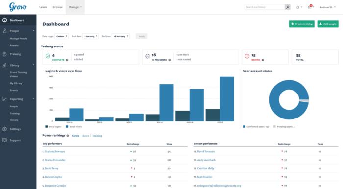 """Grovo """"width ="""" 640 """"height ="""" 353 """"srcset ="""" https://megamarketing.it/wp-content/uploads/2020/04/_725_9-modi-per-iniziare-a-migliorare-il-tuo-team-di-marketing-in-questo-momento.png 700w, https: //www.smartinsights. com / wp-content / uploads / 2019/10 / Grovo-150x83.png 150w, https://www.smartinsights.com/wp-content/uploads/2019/10/Grovo-550x303.png 550w, https: // www.smartinsights.com/wp-content/uploads/2019/10/Grovo-768x424.png 768w, https://www.smartinsights.com/wp-content/uploads/2019/10/Grovo-250x138.png 250w, https://www.smartinsights.com/wp-content/uploads/2019/10/Grovo.png 939w """"dimensioni ="""" (larghezza massima: 640px) 100vw, 640px"""