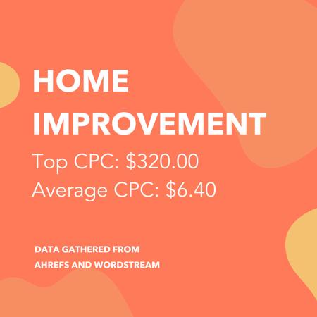 """CPC per la casa """"larghezza ="""" 450 """"style ="""" larghezza: 450px; blocco di visualizzazione; margine: 0px auto; """"srcset ="""" https://blog.hubspot.com/hs-fs/hubfs/Home-Improvement-CPC.png?width=225&name=Home-Improvement-CPC.png 225w, https: // blog.hubspot.com/hs-fs/hubfs/Home-Improvement-CPC.png?width=450&name=Home-Improvement-CPC.png 450w, https://blog.hubspot.com/hs-fs/hubfs/Home -Improvement-CPC.png? Width = 675 & name = Home-Improvement-CPC.png 675w, https://blog.hubspot.com/hs-fs/hubfs/Home-Improvement-CPC.png?width=900&name=Home- Improvement-CPC.png 900w, https://blog.hubspot.com/hs-fs/hubfs/Home-Improvement-CPC.png?width=1125&name=Home-Improvement-CPC.png 1125w, https: // blog. hubspot.com/hs-fs/hubfs/Home-Improvement-CPC.png?width=1350&name=Home-Improvement-CPC.png 1350w """"dimensioni ="""" (larghezza massima: 450px) 100vw, 450px"""