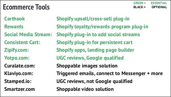 strumenti di e-commerce