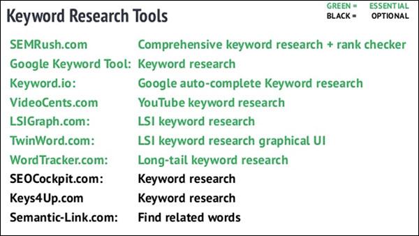 strumenti di ricerca per parole chiave