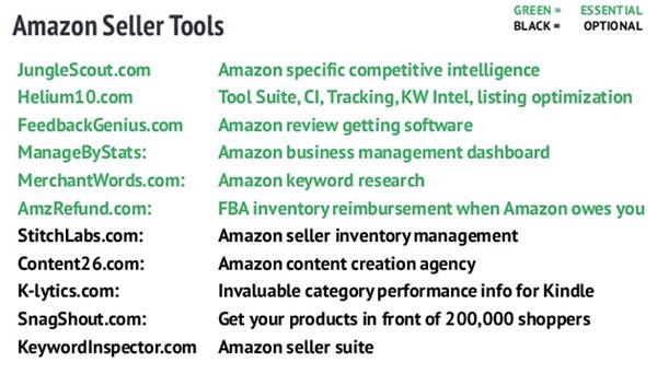 Strumenti venditore Amazon