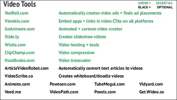 strumenti video