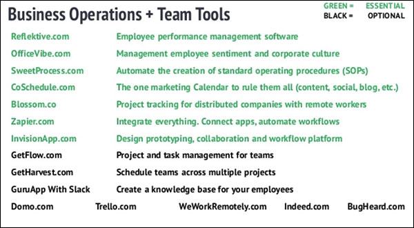Operazioni commerciali e strumenti di gruppo