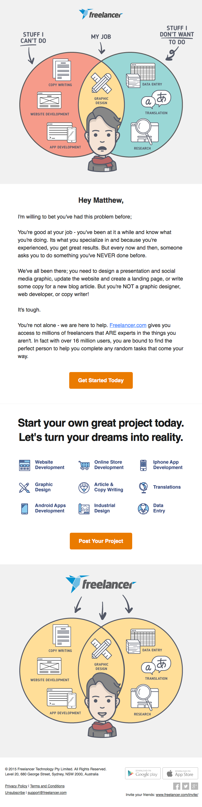 Freelancer Email esempio nutrimento lead