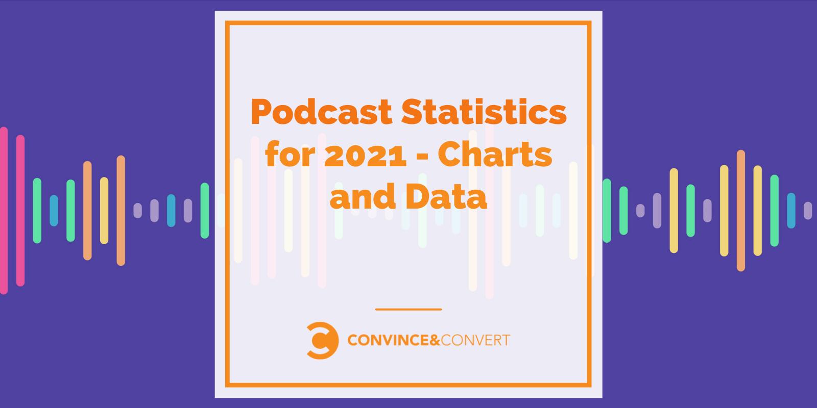 Statistiche podcast per il 2021