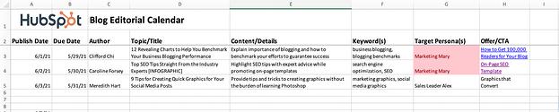 Screenshot di un set di dati in Excel.