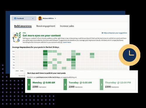 Software di social media Hootsuite