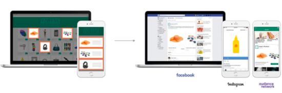 Le migliori strategie di marketing per l'e-commerce a pagamento