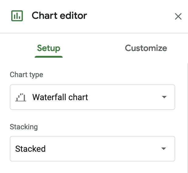 Editor di grafici a cascata in Excel.