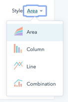 HubSpot può creare vari tipi di grafici.