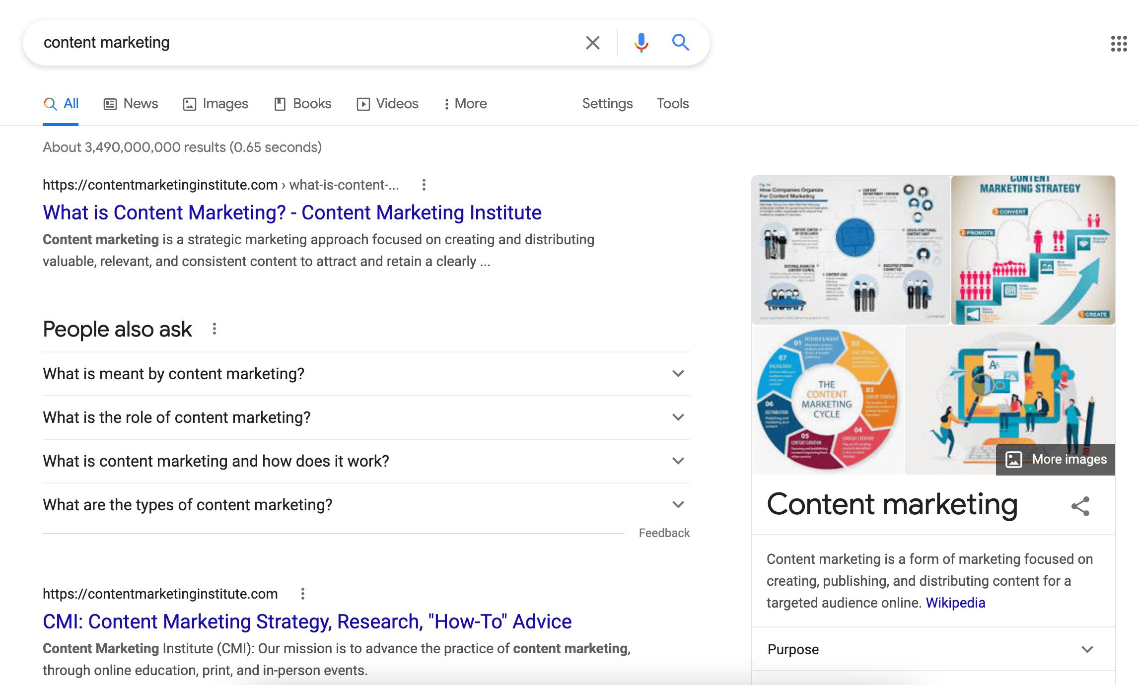 risultati di ricerca correlati alla definizione per il termine content marketing