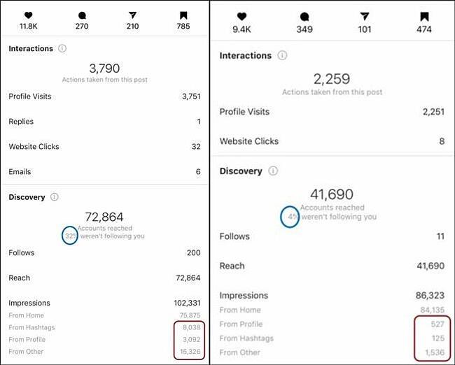 La scoperta rivelata negli approfondimenti di Instagram ha mostrato che l'account Instagram era stato bandito dall'ombra