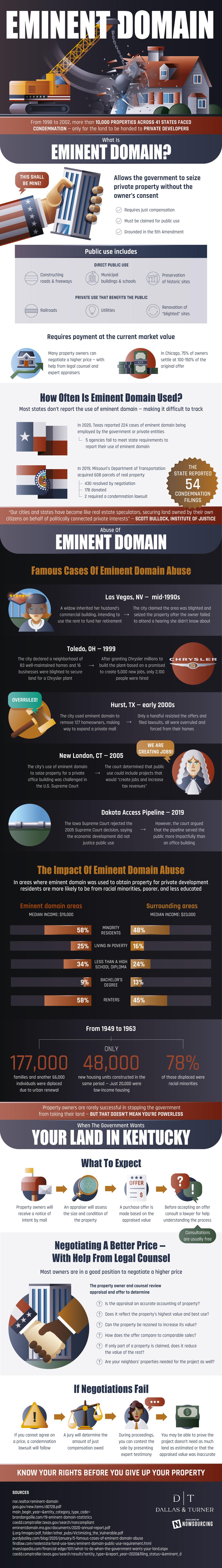 infografica dominio eminente