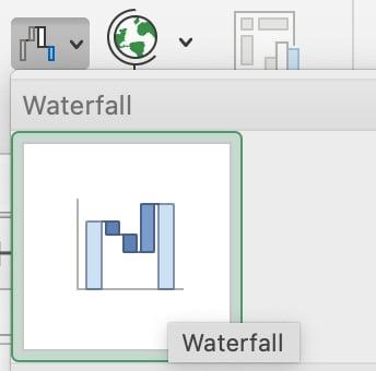 Opzione per creare un grafico a cascata in Excel